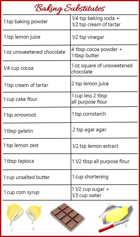 substitutes baking recipe chart powder ingredients soda tsp many replacements goods cream food there tartar