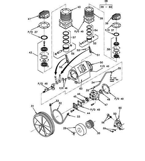 Gardner Denver Manuals | Industrial Air Power