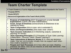 foundations of team leadership ppt video online download With team charter template sample