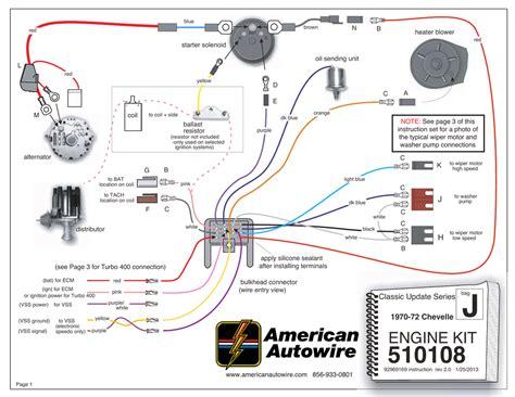72 Chevelle Alternator Wiring Diagram by Engine Wiring Kit 1970 1972 Chevelle