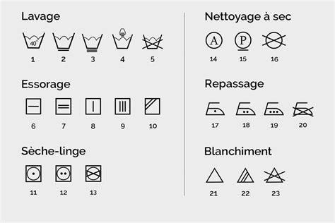 les symboles d entretien du linge de maison ce qu ils signifient