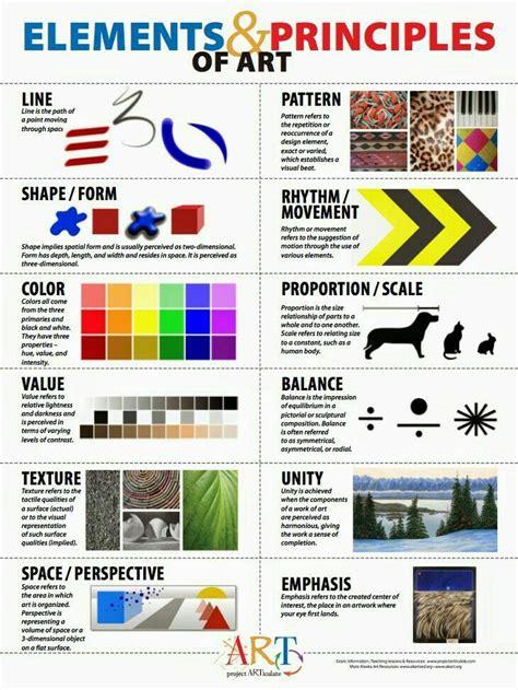 elements principles  art design basics principles