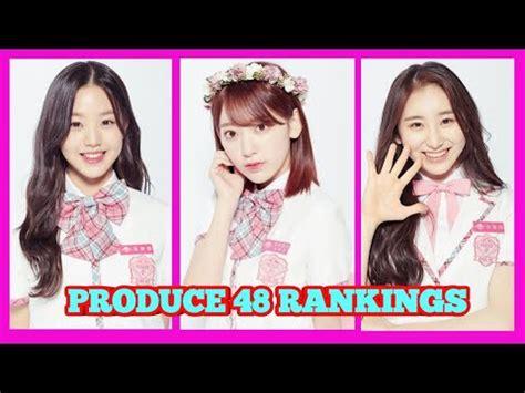 produce  rankings youtube