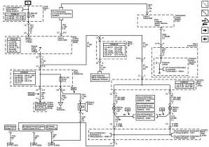 wiring diagram 2006 chevy silverado wiring diagram 2006 chevy 2006 chevrolet silverado wiring diagram 2006 wiring diagrams