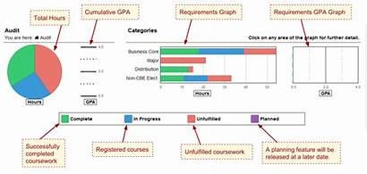 Audit Charts Degree Lehigh Ras Chart Hours