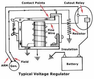 how were car alternators used to rectify energy before With diagram dc voltage regulator circuit 12 volt regulator circuit diagram