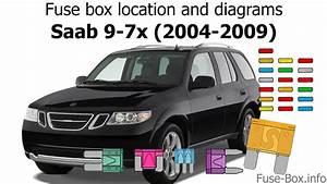Fuse Box Location And Diagrams  Saab 9-7x  2004-2009