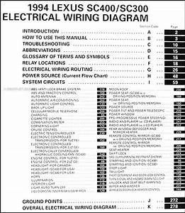 1994 Lexus Sc 300 And Sc 400 Wiring Diagram Manual Original