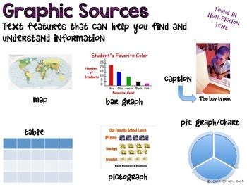 Graphic Sources Anchor Chart By Cap's Corner  Teachers Pay Teachers