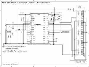 b raspberry pi gpio diagram engine diagram and wiring With wiring pi model b 2
