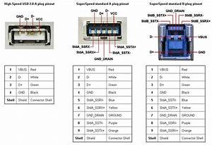 Usb 3 0 Superspeed   Pinout Cable And Connector Diagrams