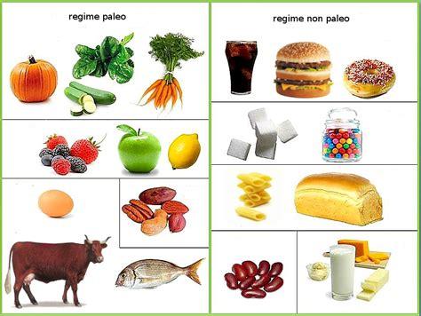 cuisine musculation régime paléo crossfit fitness musculation nutrition