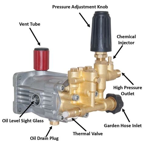 kaercher classic series images  pinterest pressure washers classic  water