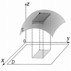 Doppelintegrale Berechnen : normalbereiche doppelintegrale ~ Themetempest.com Abrechnung
