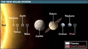 テーマ「太陽系」のブログ記事一覧 shige's essay /ウェブリブログ