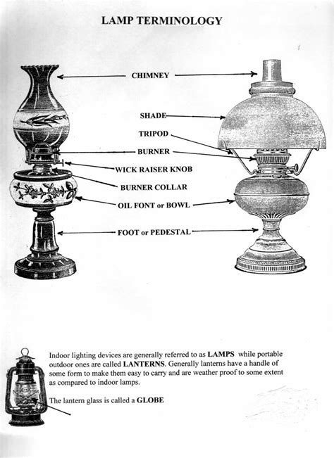 antique oil l parts l terminology antique kerosene lighting