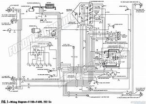 1995 Ford Truck Ignition Switch Wiring Diagram Wellbore Diagrams Enotecaombrerosse It