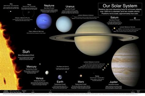 All Information Solar System Planets Bing Images The