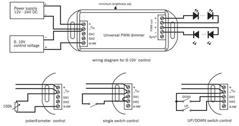 Volt Dimming Wiring Diagram