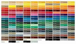 Farben Auf Englisch : ral ~ Orissabook.com Haus und Dekorationen