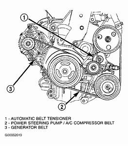 2003 Chrysler Pt Cruiser Serpentine Belt Routing And