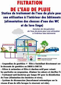 Filtration De L Eau : envirotrole r cup ration et filtration de l 39 eau de pluie ~ Premium-room.com Idées de Décoration