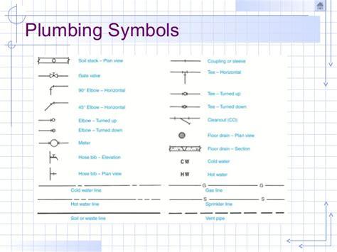 grade plumbing