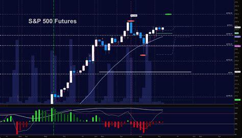 stock market futures trading outlook  january    market