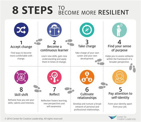 steps  resiliency center  creative leadership