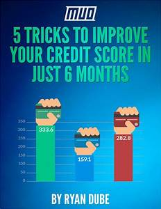 5 Tricks to Improve Your Credit Score in Just 6 Months eBook
