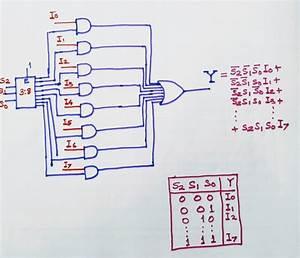 Design An 8