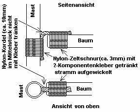 Maschendrahtzaun Richtig Spannen : faltbootbasteln basteltips 1 ~ A.2002-acura-tl-radio.info Haus und Dekorationen