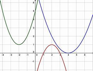 Nullstellen Einer Parabel Berechnen : die quadratische funktion ~ Themetempest.com Abrechnung