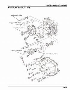 Honda Grom Msx 125 Service Manual Pdf