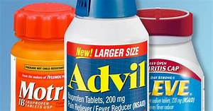 Nsaid Painkillers Like Ibuprofen Increase Heart Attack