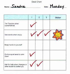 behavior modification plan example behavior modification plan example behavior modification plan example