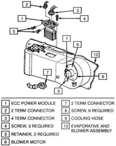 auto air conditioning repair 1994 cadillac deville free book repair manuals repair guides heating and air conditioning blower motor autozone com