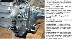 Oil Line Diagram Shovelhead