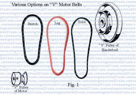 How To Replace & Order Motor Belts