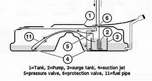 Bmw E38 Fuel Sender Replacement Fuel Tank Information