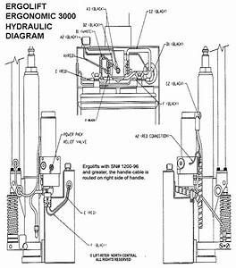 Diagram  Wiring Diagram Hydraulic Lift Full Version Hd