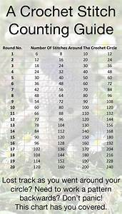 Crochet Conversion Charts