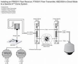 Bosch Ptz Camera Wiring Diagram