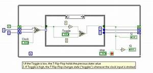T-type Flip-flop Using Labview - Ni Community