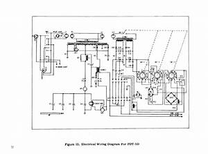 Figure 15  Electrical Wiring Diagram For Pdt