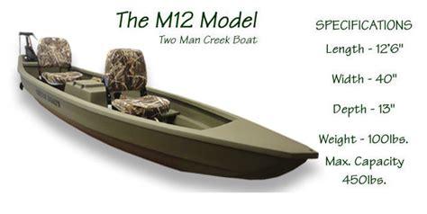 Creek Boats by M12 Model Creek Boats