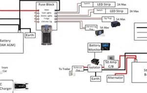 similiar camper battery wiring keywords, Wiring diagram