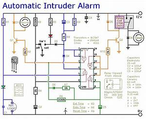 Automatic Intruder Alarm