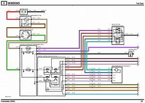Freelander 1 Wiring Diagram