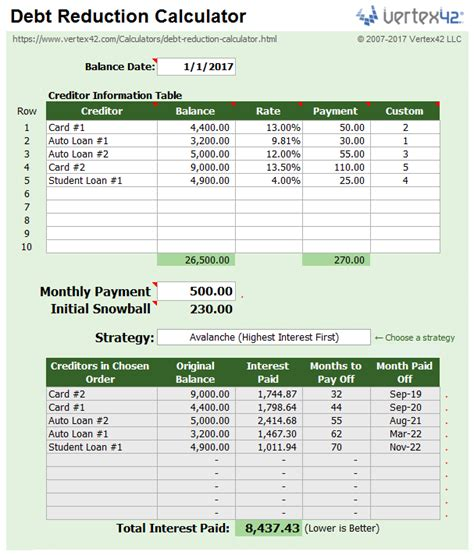 Debt Reduction Calculator  Debt Snowball Calculator. Thank You Emails After Meeting. Printable Expense Log. Nanny Cover Letter Examples Template. Sample Recommendation Letters For Students Template. No Work Experience Resume Sample Template. Weekly Medication Schedule Template. Student Resume Examples Graduates Format Template. Make My Schedule Online Template